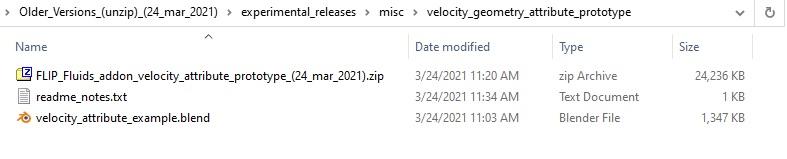 Velocity Attribute Prototype Location